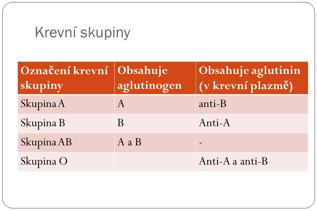 Krevní skupiny Ozna č ení krevní skupiny Obsahuje aglutinogen Obsahuje aglutinin (v krevní plazm ě ) Skupina AAanti-B Skupina BBAnti-A Skupina ABA a B