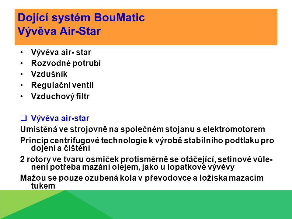 Dojící systém BouMatic Vývěva Air-Star Vývěva air- star Rozvodné potrubí Vzdušník Regulační ventil Vzduchový filtr  Vývěva air-star Umístěná ve strojovně na společném stojanu s elektromotorem Princip centrifugové technologie k výrobě stabilního podtlaku pro dojení a čištění 2 rotory ve tvaru osmiček protisměrně se otáčející, setinové vůle- není potřeba mazání olejem, jako u lopatkové vývěvy Mažou se pouze ozubená kola v převodovce a ložiska mazacím tukem