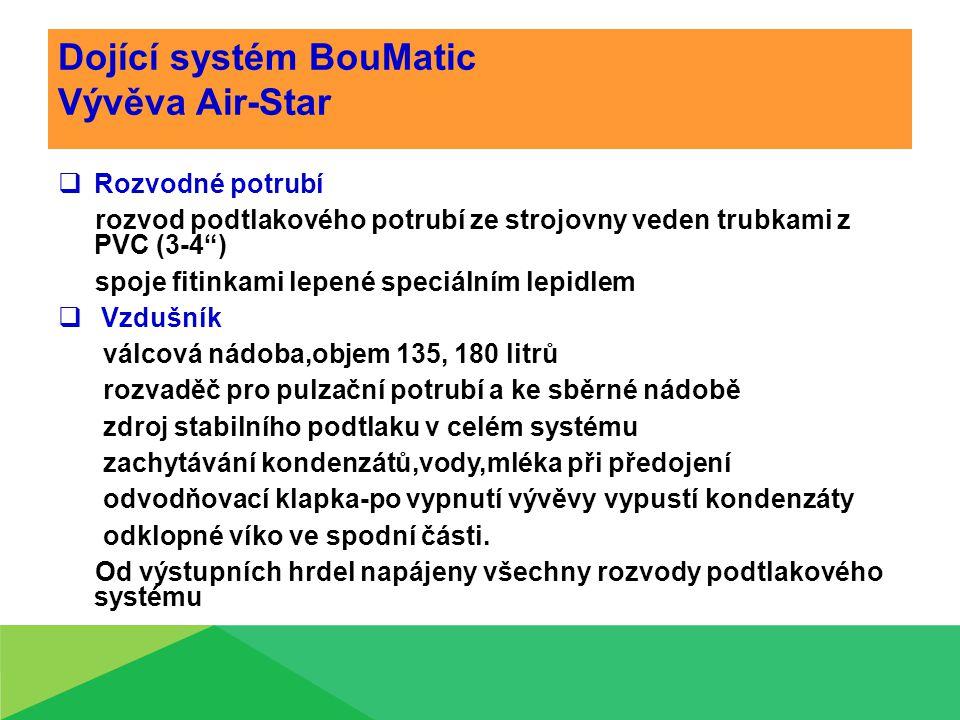 Dojící systém BouMatic Vývěva Air-Star  Rozvodné potrubí rozvod podtlakového potrubí ze strojovny veden trubkami z PVC (3-4 ) spoje fitinkami lepené speciálním lepidlem  Vzdušník válcová nádoba,objem 135, 180 litrů rozvaděč pro pulzační potrubí a ke sběrné nádobě zdroj stabilního podtlaku v celém systému zachytávání kondenzátů,vody,mléka při předojení odvodňovací klapka-po vypnutí vývěvy vypustí kondenzáty odklopné víko ve spodní části.