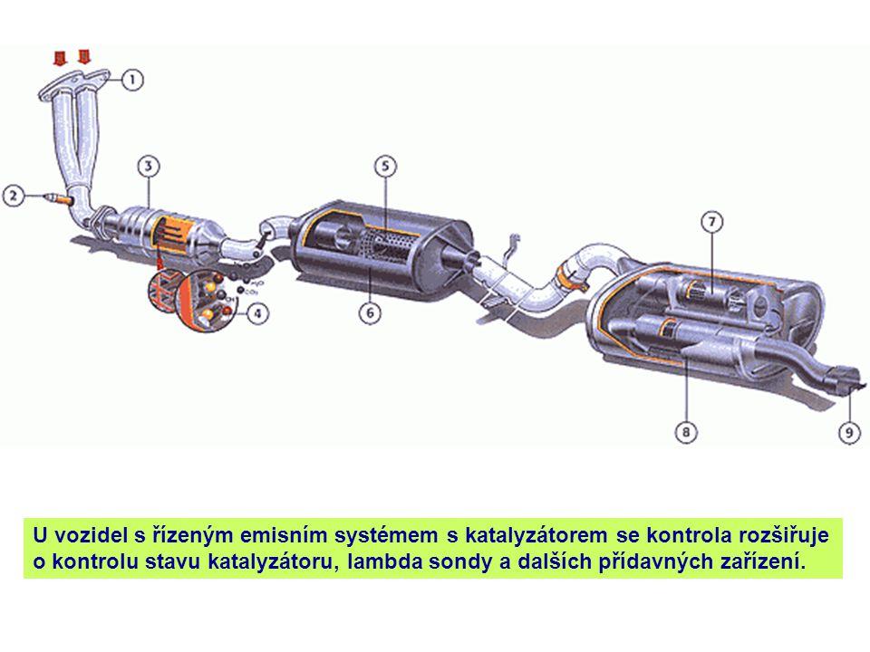 U vozidel s řízeným emisním systémem s katalyzátorem se kontrola rozšiřuje o kontrolu stavu katalyzátoru, lambda sondy a dalších přídavných zařízení.