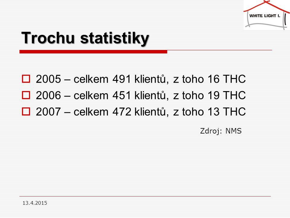 Trochu statistiky  2005 – celkem 491 klientů, z toho 16 THC  2006 – celkem 451 klientů, z toho 19 THC  2007 – celkem 472 klientů, z toho 13 THC 13.4.2015 Zdroj: NMS