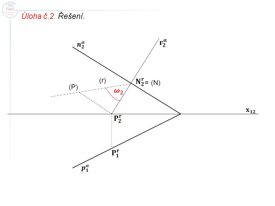 Úloha č.2 Řešení. (P) (r) (N)=