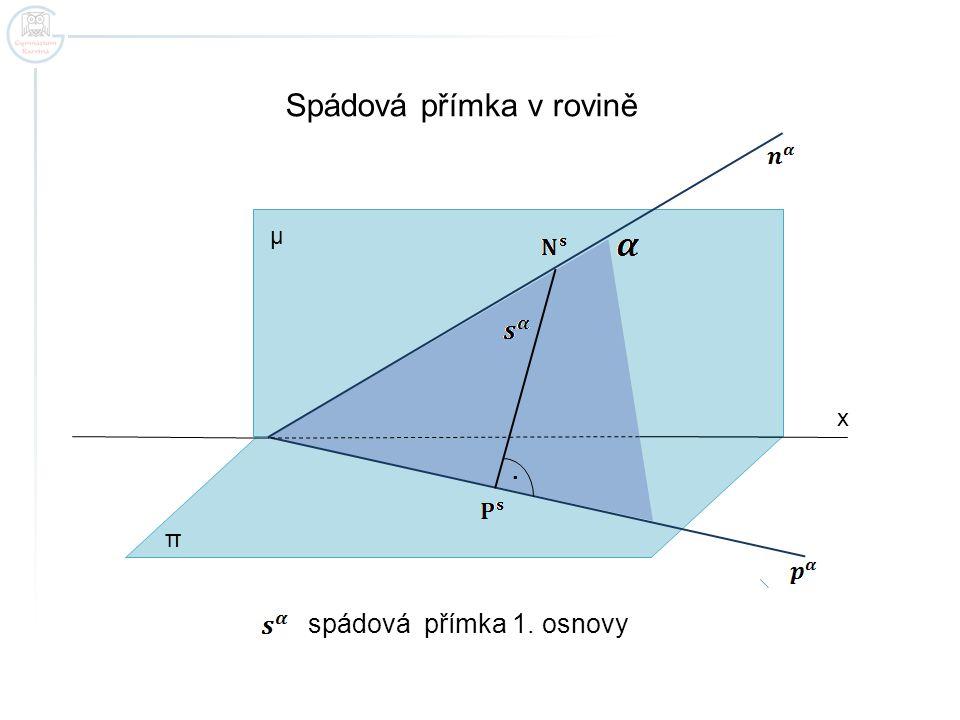 x Spádová přímka v rovině π μ spádová přímka 1. osnovy ·