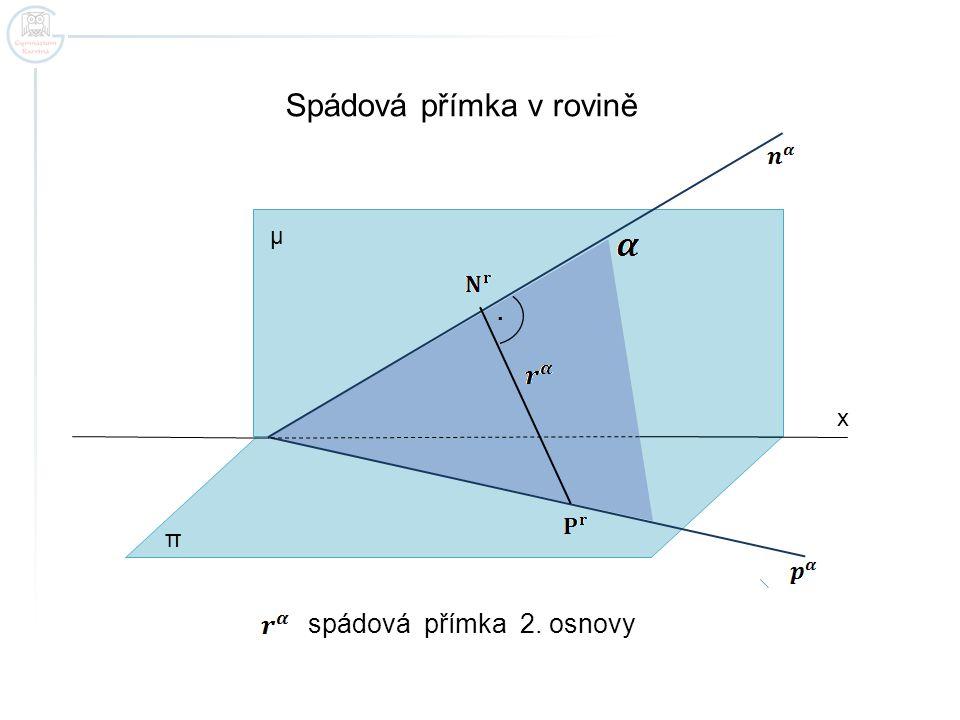 x Spádová přímka v rovině π μ spádová přímka 2. osnovy ·