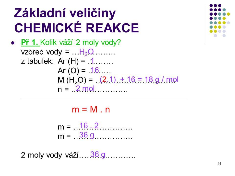 14 Základní veličiny CHEMICKÉ REAKCE Př 1. Kolik váží 2 moly vody? vzorec vody = …………….. z tabulek: Ar (H) = ………. Ar (O) = ……… M (H 2 O) = ………………………….