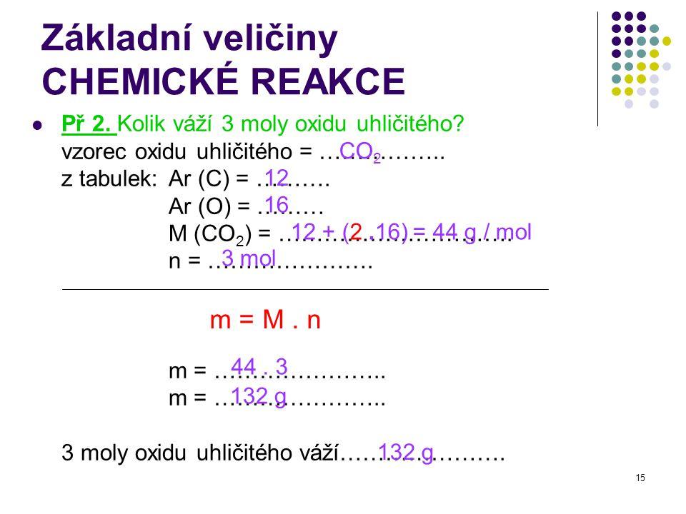 15 Základní veličiny CHEMICKÉ REAKCE Př 2. Kolik váží 3 moly oxidu uhličitého? vzorec oxidu uhličitého = …………….. z tabulek: Ar (C) = ………. Ar (O) = ………