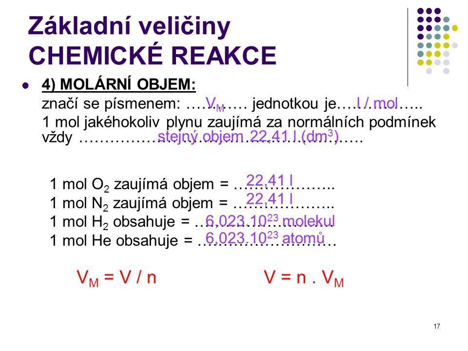 17 Základní veličiny CHEMICKÉ REAKCE 4) MOLÁRNÍ OBJEM: značí se písmenem: ………… jednotkou je…………….. 1 mol jakéhokoliv plynu zaujímá za normálních podmí