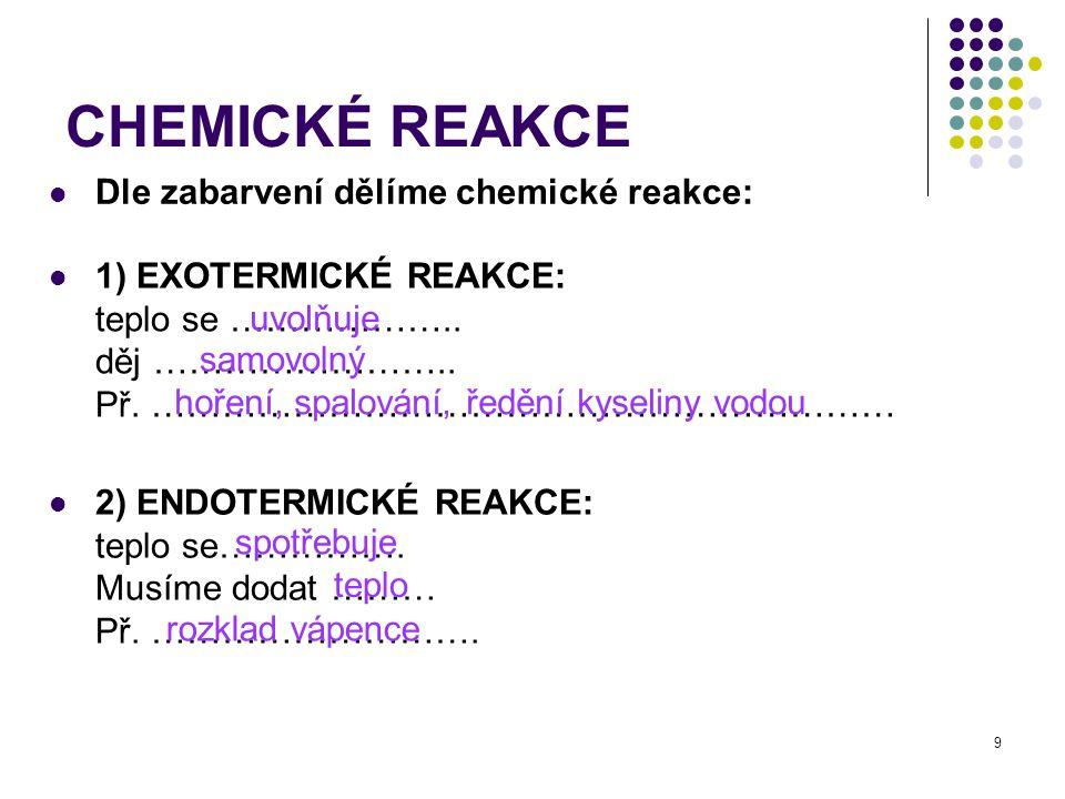 9 Dle zabarvení dělíme chemické reakce: 1) EXOTERMICKÉ REAKCE: teplo se ……………….. děj …………………….. Př. ……………………………………………………… CHEMICKÉ REAKCE uvolňuje sam