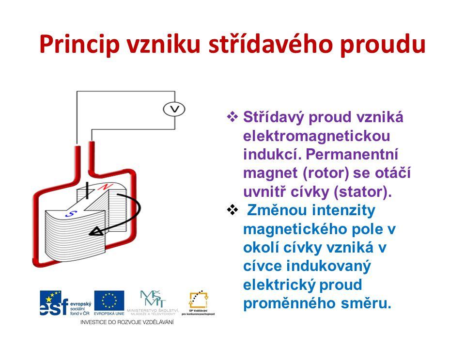 Princip vzniku střídavého proudu  Střídavý proud vzniká elektromagnetickou indukcí.