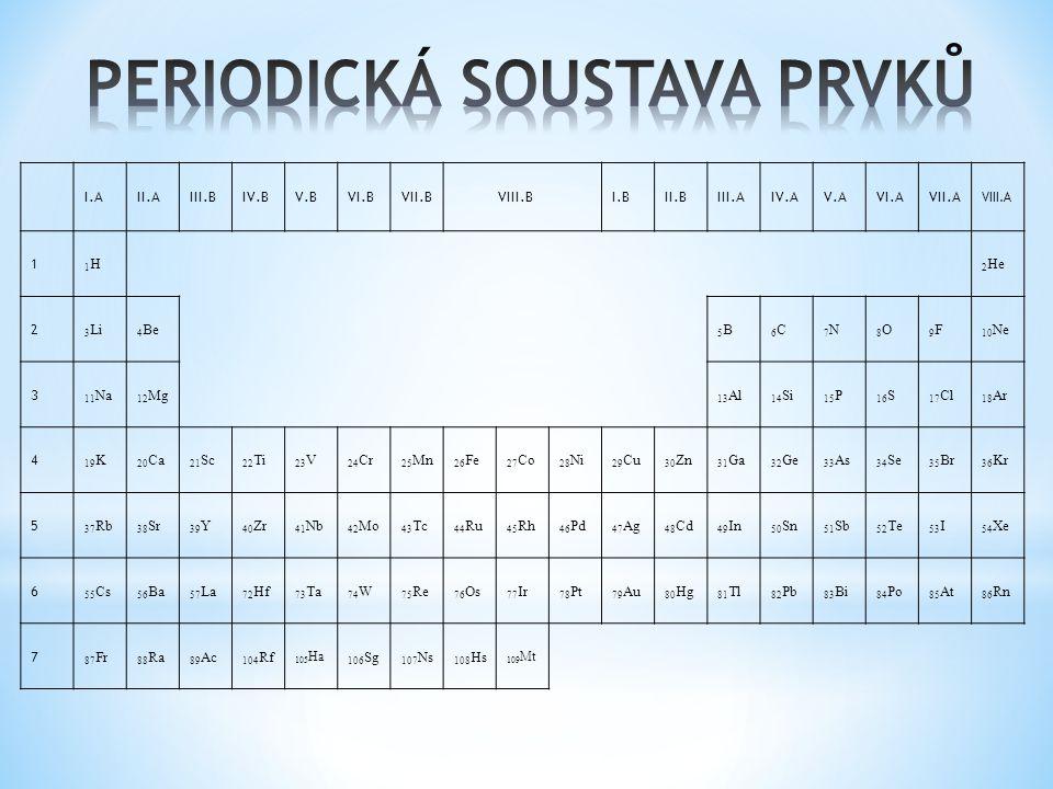 - Vodorovné řady v periodické soustavě prvků(PSP) se nazývají periody.