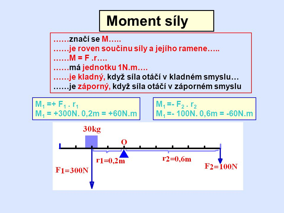 Moment síly ……značí se M….. ……je roven součinu síly a jejího ramene….. ……M = F.r…. ……má jednotku 1N.m…. ……je kladný, když síla otáčí v kladném smyslu…
