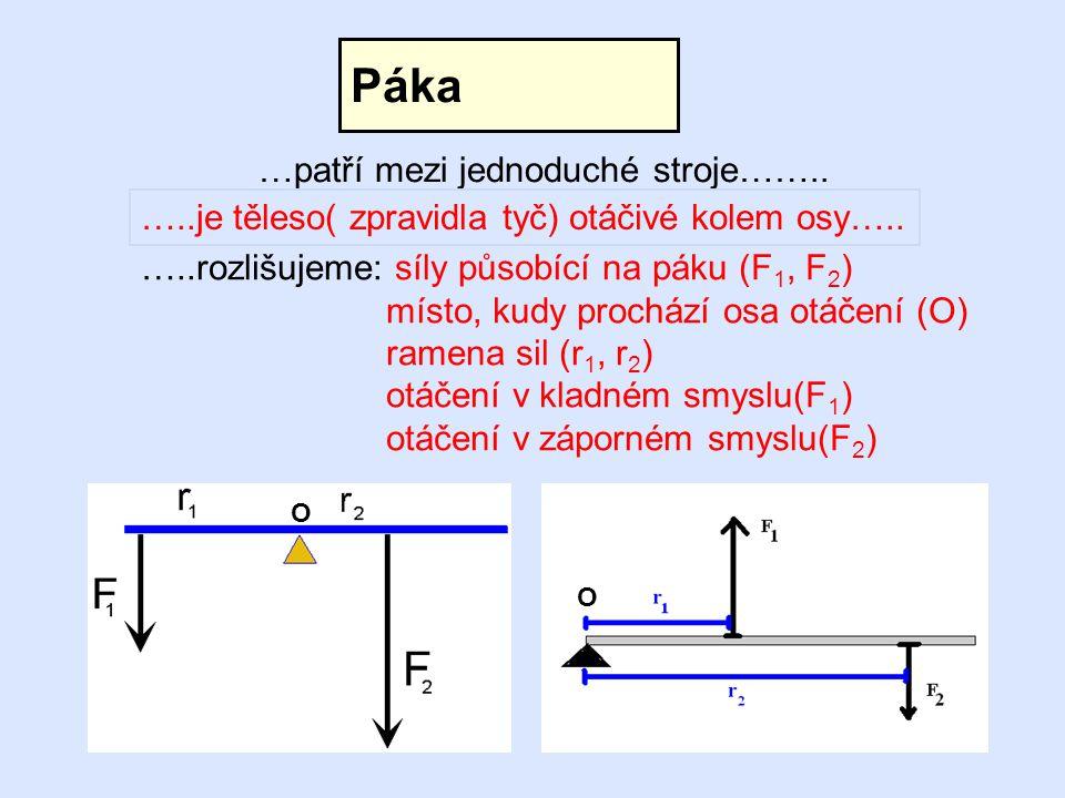 …patří mezi jednoduché stroje…….. Páka …..je těleso( zpravidla tyč) otáčivé kolem osy….. …..rozlišujeme: síly působící na páku (F 1, F 2 ) místo, kudy