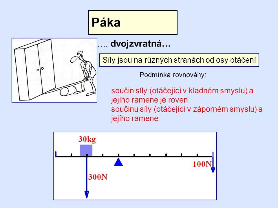 ….. dvojzvratná… Páka Síly jsou na různých stranách od osy otáčení Podmínka rovnováhy: součin síly (otáčející v kladném smyslu) a jejího ramene je rov