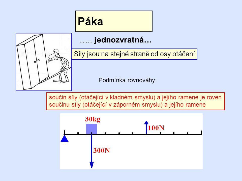Páka ….. jednozvratná… Síly jsou na stejné straně od osy otáčení Podmínka rovnováhy: součin síly (otáčející v kladném smyslu) a jejího ramene je roven