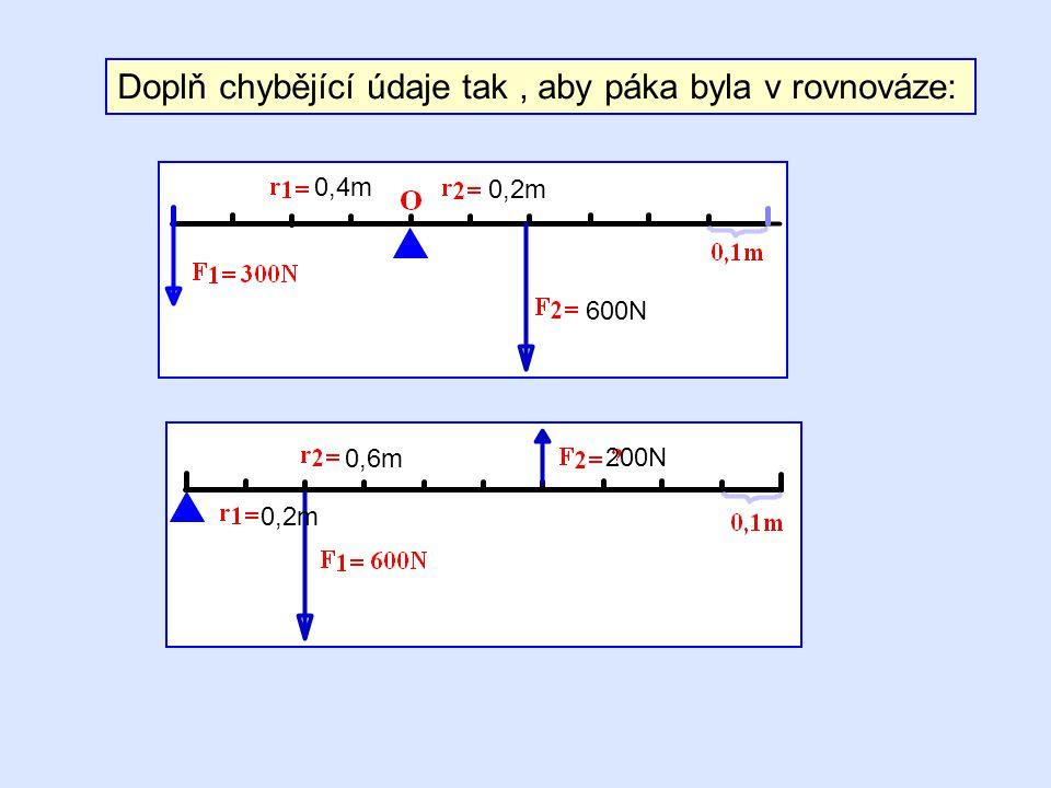 Doplň chybějící údaje tak, aby páka byla v rovnováze: 0,4m 0,2m 0,6m 200N 600N