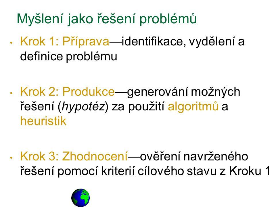 Myšlení jako řešení problémů Krok 1: Příprava—identifikace, vydělení a definice problému Krok 2: Produkce—generování možných řešení (hypotéz) za použi
