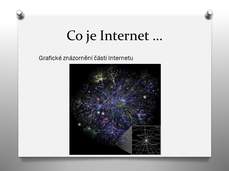 Co je Internet … Grafické znázornění části Internetu
