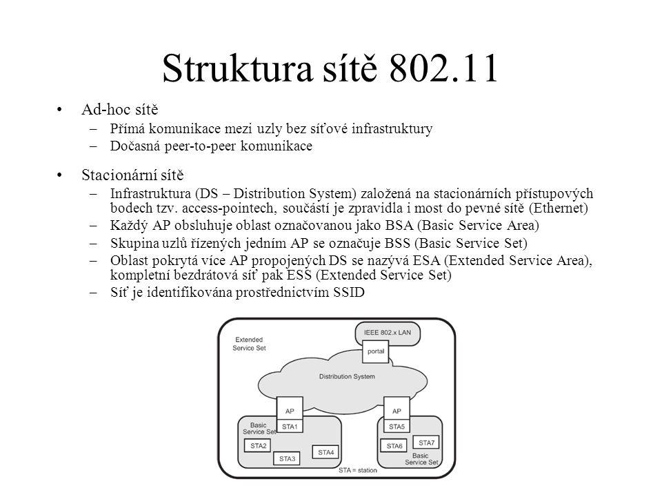 Struktura sítě 802.11 Ad-hoc sítě –Přímá komunikace mezi uzly bez síťové infrastruktury –Dočasná peer-to-peer komunikace Stacionární sítě –Infrastrukt