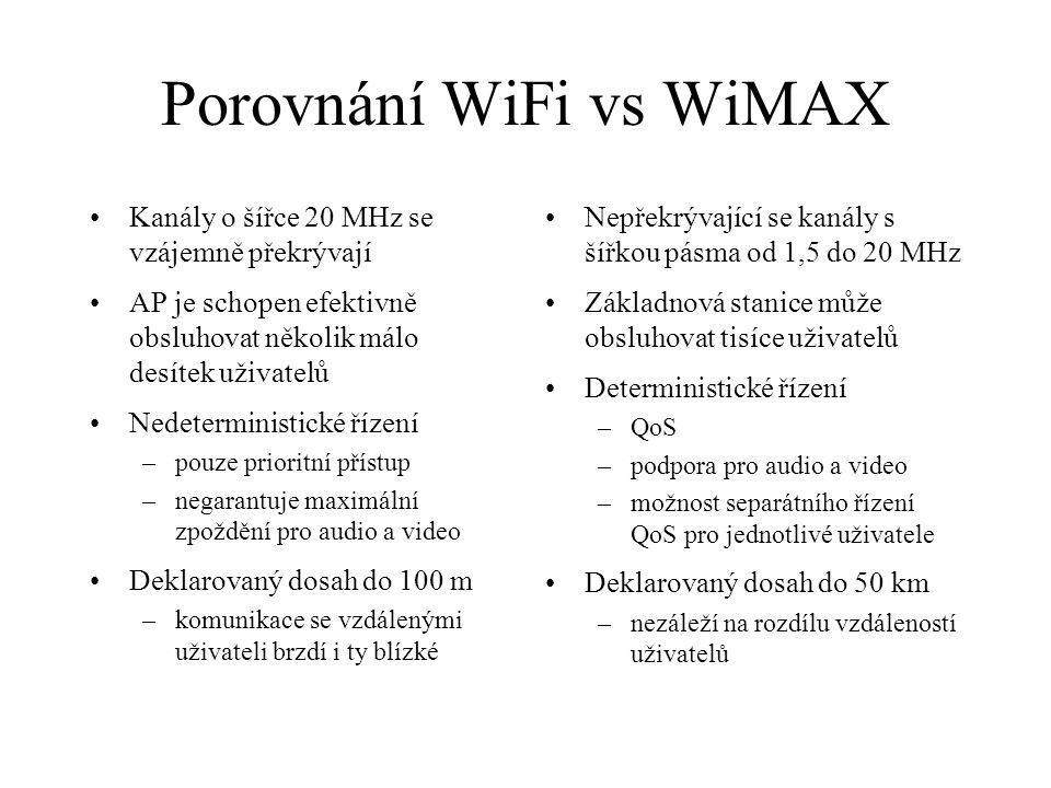 Porovnání WiFi vs WiMAX Kanály o šířce 20 MHz se vzájemně překrývají AP je schopen efektivně obsluhovat několik málo desítek uživatelů Nedeterministic