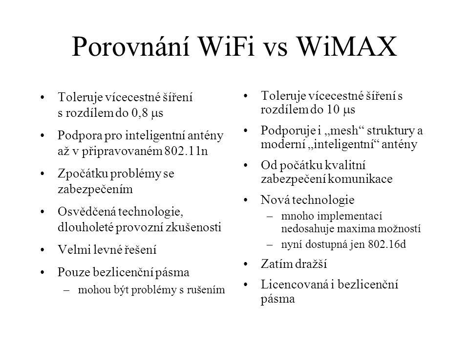 Porovnání WiFi vs WiMAX Toleruje vícecestné šíření s rozdílem do 0,8  s Podpora pro inteligentní antény až v připravovaném 802.11n Zpočátku problémy