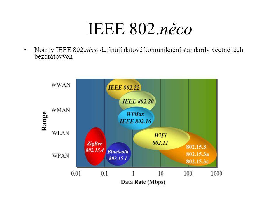 Vlastnosti IEEE 802.16 (WiMAX) Základnová stanice a kokoncové zařízení –architektura point – multipoint –dosah až 50 km (8000 km 2 ) –přenosová rychlost až 100 Mbit/s