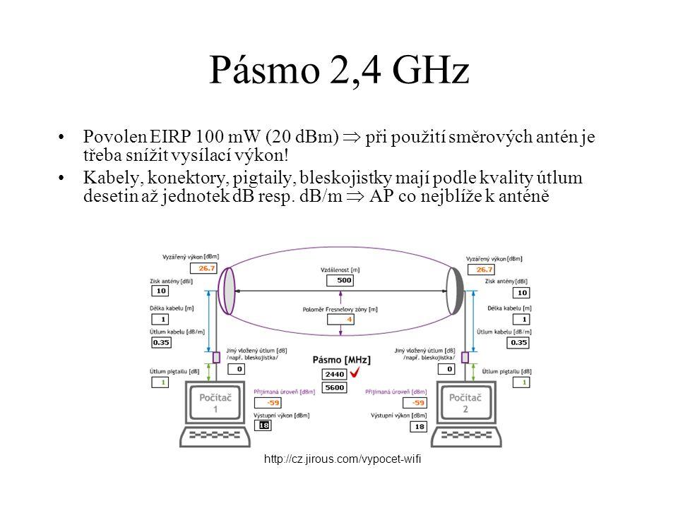 Povolen EIRP 100 mW (20 dBm)  při použití směrových antén je třeba snížit vysílací výkon! Kabely, konektory, pigtaily, bleskojistky mají podle kvalit