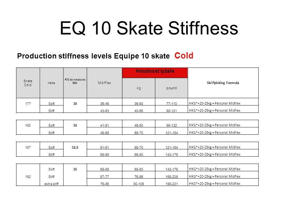 EQ 10 Skate Stiffness Production stiffness levels Equipe 10 skate Cold Skate Cold Härte KG to measure MH Mid Flex Hmotnost lyžaře Ski Ppicking Formula kgpound 177Soft3035-4535-5077-110 HKG*+20-25kg = Personal Midflex Stiff 43-5340-5588-121 HKG*+20-25kg = Personal Midflex 182Soft3041-5145-6099-132 HKG*+20-25kg = Personal Midflex Stiff 49-5955-70121-154 HKG*+20-25kg = Personal Midflex 187Soft32,551-6155-70121-154 HKG*+20-25kg = Personal Midflex Stiff 59-6965-80143-176 HKG*+20-25kg = Personal Midflex Soft3559-6965-80143-176 HKG*+20-25kg = Personal Midflex 192Stiff 67-7775-95165-209 HKG*+20-25kg = Personal Midflex extra stiff 75-8590-105198-231 HKG*+20-25kg = Personal Midflex