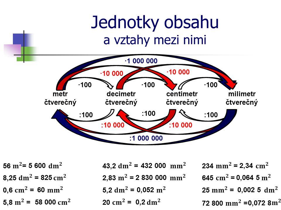 Jednotky obsahu a vztahy mezi nimi metr čtverečný decimetr čtverečný centimetr čtverečný milimetr čtverečný :100 ·100 :100 :10 000 ·10 000 ·1 000 000