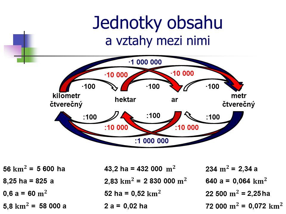 Jednotky obsahu a vztahy mezi nimi kilometr čtverečný hektarar metr čtverečný :100 ·100 :100 :10 000 ·10 000 ·1 000 000 :1 000 000 5 600ha 8,25 ha =a8