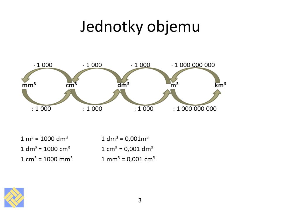 Jednotky objemu ∙ 10 ∙ 10 ∙ 10 ∙ 100 ml =cm 3 cl dl l=dm 3 hl : 10 :10 :10 :100 1 hl = 100 l1 l = 0,01hl 1 l = 10 dl1 dl = 0,1 l 1 dl = 10 cl1 cl = 0,1 dl 1 cl = 10 ml1 ml = 0,1 cl 4