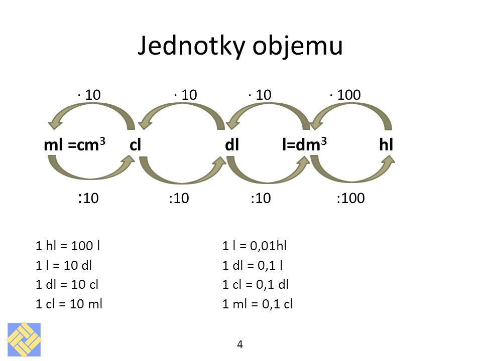 Jednotky objemu ∙ 10 ∙ 10 ∙ 10 ∙ 100 ml =cm 3 cl dl l=dm 3 hl : 10 :10 :10 :100 1 hl = 100 l1 l = 0,01hl 1 l = 10 dl1 dl = 0,1 l 1 dl = 10 cl1 cl = 0,