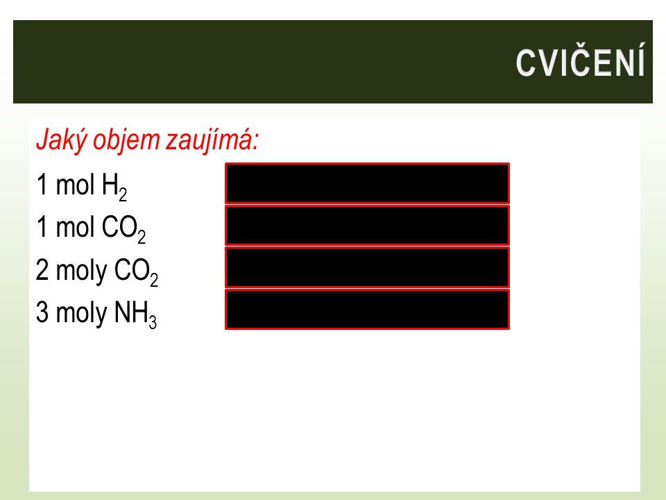 Jaký objem zaujímá: 1 mol H 2 22,4 dm 3 1 mol CO 2 22,4 dm 3 2 moly CO 2 2. 22,4 dm 3 = 44,8 dm 3 3 moly NH 3 3. 22,4 dm 3 = 67,2 dm 3