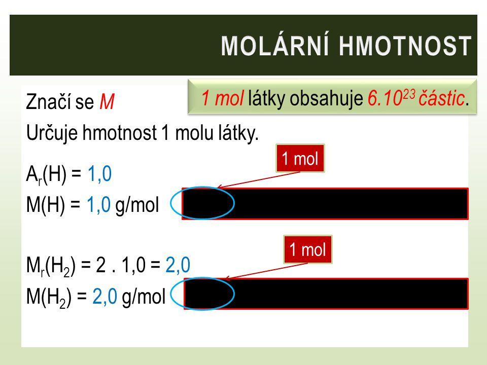 Značí se M Určuje hmotnost 1 molu látky. A r (H) = 1,0 M(H) = 1,0 g/mol 6.10 23 atomů vodíku má hmotnost 1 g. M r (H 2 ) = 2. 1,0 = 2,0 M(H 2 ) = 2,0