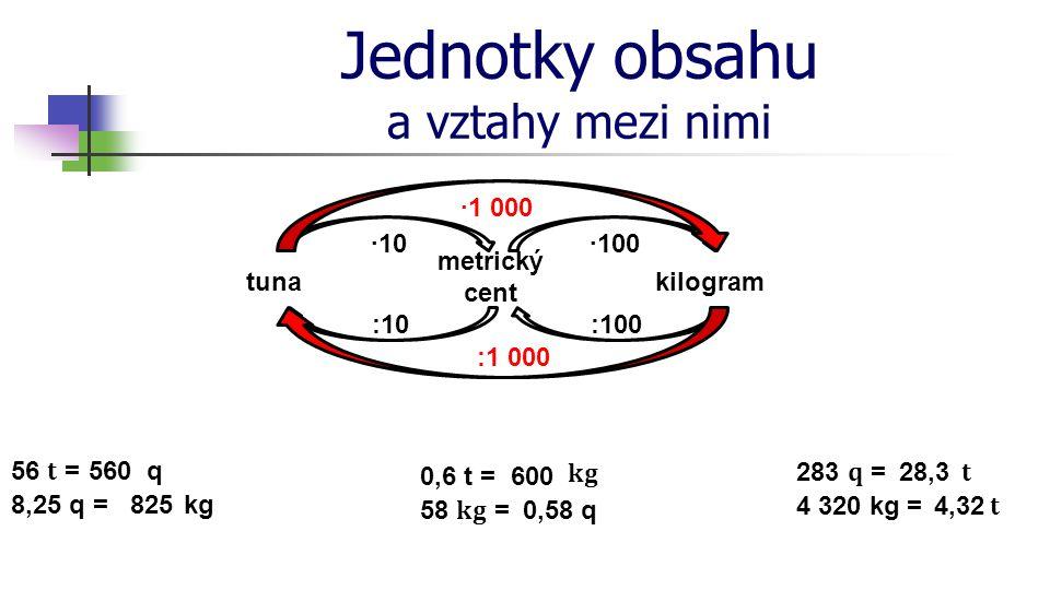 Jednotky obsahu a vztahy mezi nimi tuna metrický cent kilogram :100 :10 ·100 ·10 :1 000 ·1 000 560q 8,25 q =kg825 0,6 t =600 q0,58 4 320 kg =4,32 28,3