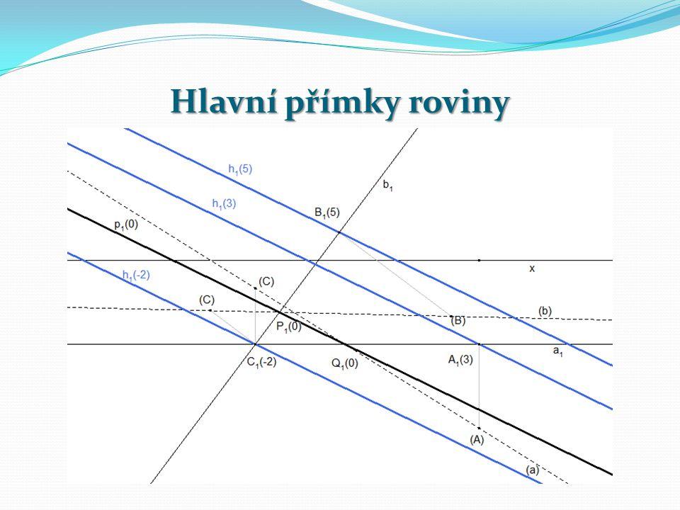 Spádové přímky roviny Spádové přímky značíme je s značíme je s jsou kolmé na stopu a hlavní přímky jsou kolmé na stopu a hlavní přímky spádové přímky roviny jsou navzájem rovnoběžné spádové přímky roviny jsou navzájem rovnoběžné odchylka spádové přímky od jejího pravoúhlého průmětu je odchylka roviny od průmětny odchylka spádové přímky od jejího pravoúhlého průmětu je odchylka roviny od průmětny