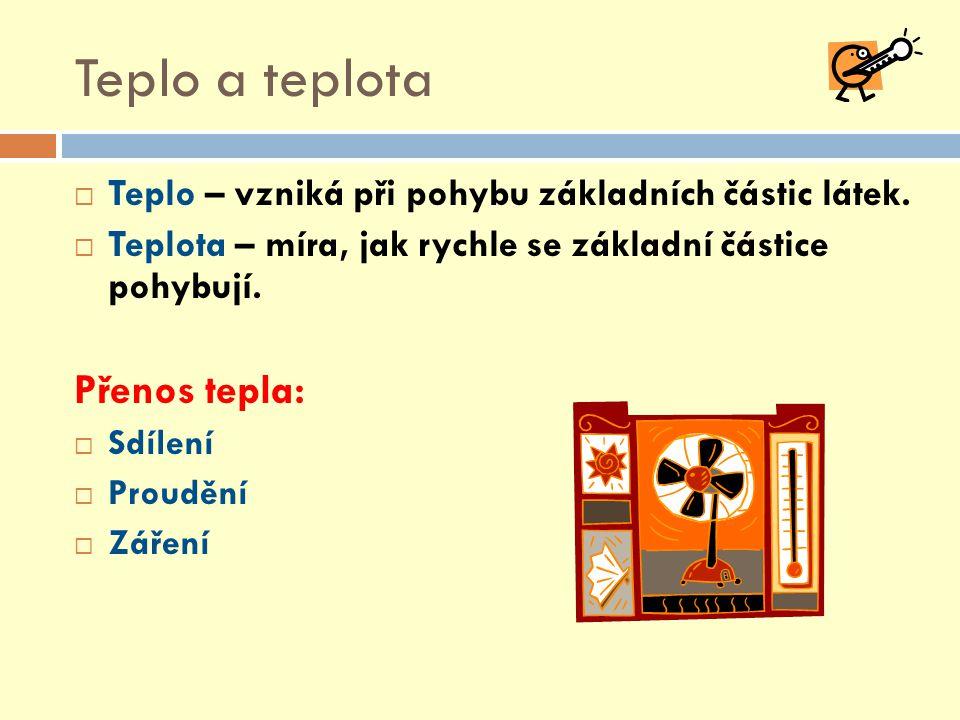 Použitý zdroj  Hlavní zdroj informací: PhDr.Miloš Řešátko, FYZIKA B pro SOU, 2.