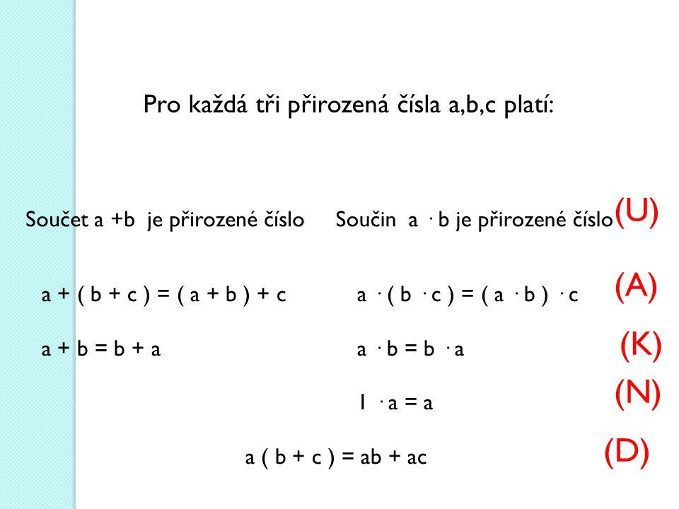 Pro každá tři přirozená čísla a,b,c platí: Součet a +b je přirozené čísloSoučin a · b je přirozené číslo a + ( b + c ) = ( a + b ) + c a · ( b · c ) = ( a · b ) · c a + b = b + a a · b = b · a 1 · a = a a ( b + c ) = ab + ac (U) (A) (K) (N) (D)
