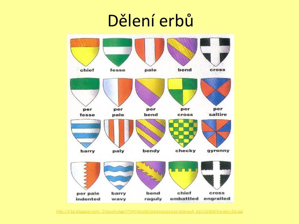 Zápis Heraldika Pomocná věda historická.