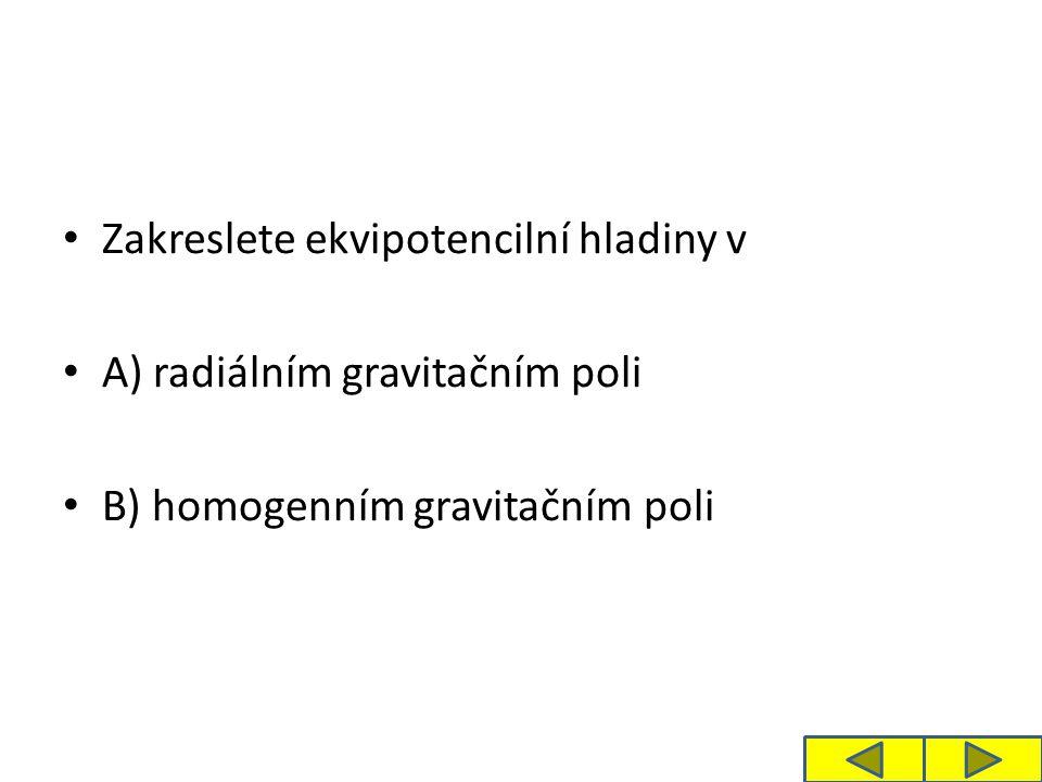 V centrálním gravitačním poli jsou hladiny potenciálu tvořeny soustavou kulových ploch.