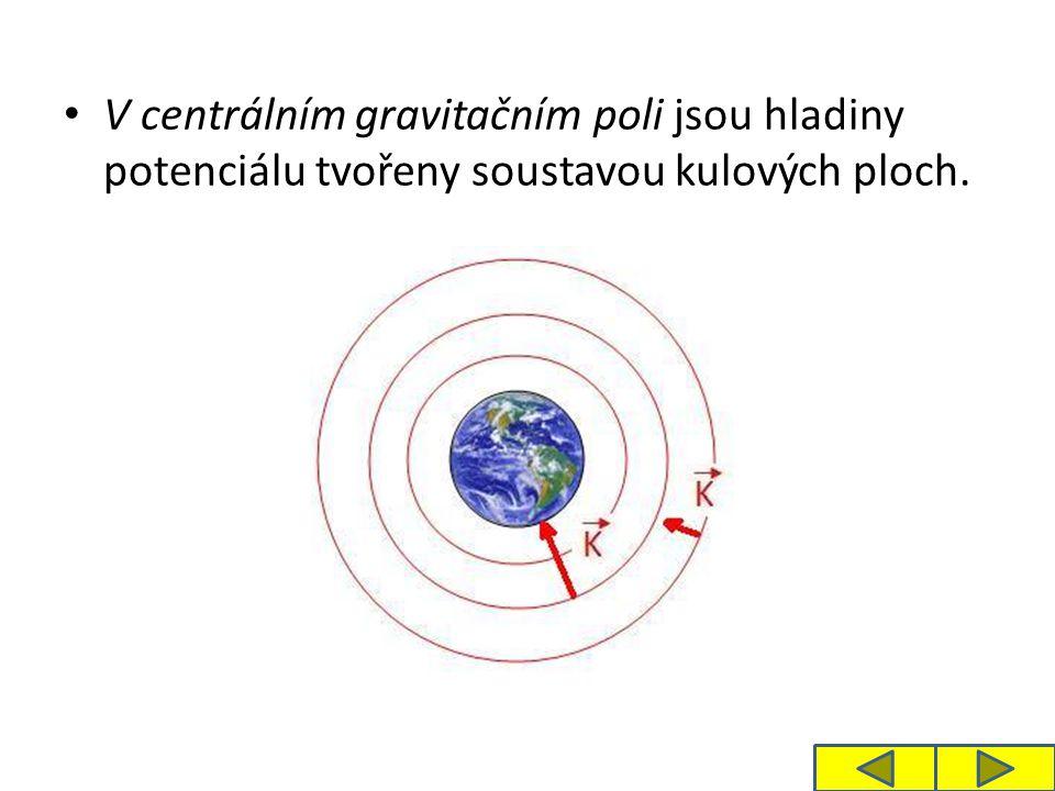 V homogenním gravitačním poli jsou hladiny potenciálu tvořeny soustavou rovnoběžných rovin.