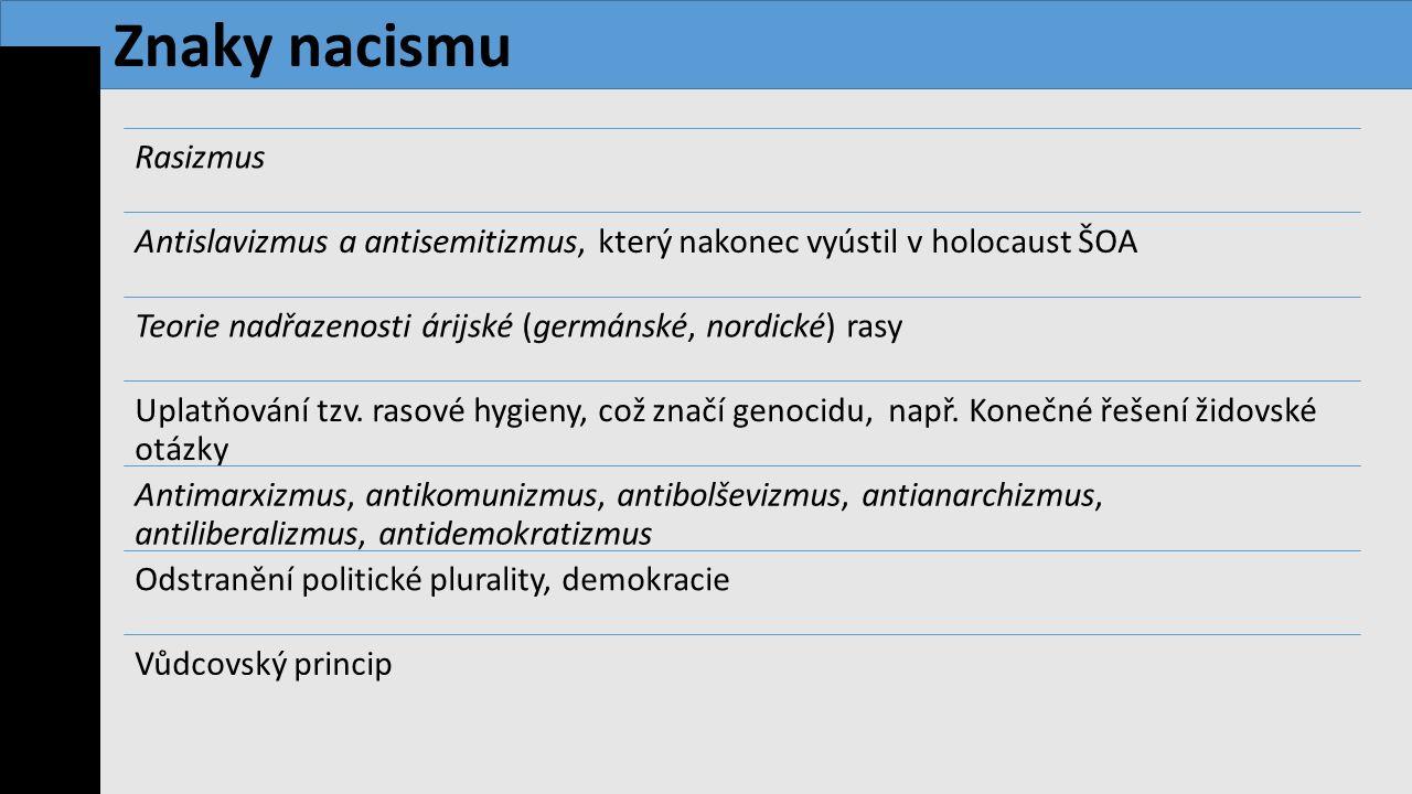 Rasizmus Antislavizmus a antisemitizmus, který nakonec vyústil v holocaust ŠOA Teorie nadřazenosti árijské (germánské, nordické) rasy Uplatňování tzv.