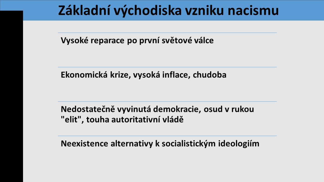 Vysoké reparace po první světové válce Ekonomická krize, vysoká inflace, chudoba Nedostatečně vyvinutá demokracie, osud v rukou