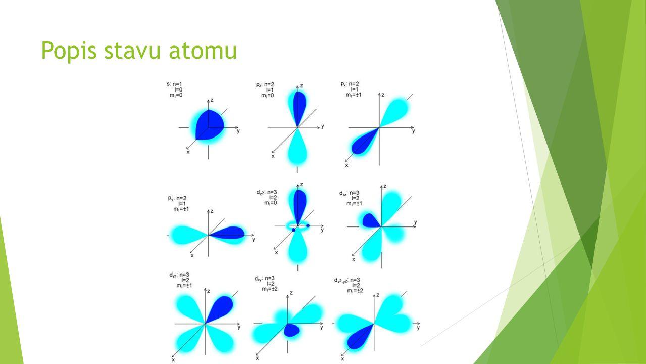 Popis stavu atomu