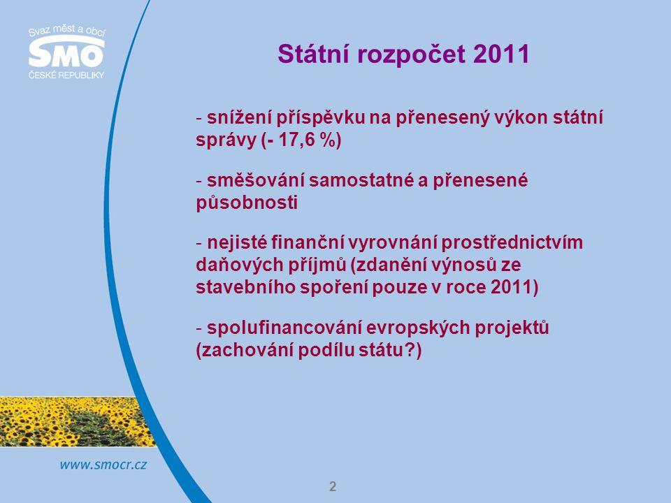 2 Státní rozpočet 2011 - snížení příspěvku na přenesený výkon státní správy (- 17,6 %) - směšování samostatné a přenesené působnosti - nejisté finanční vyrovnání prostřednictvím daňových příjmů (zdanění výnosů ze stavebního spoření pouze v roce 2011) - spolufinancování evropských projektů (zachování podílu státu )