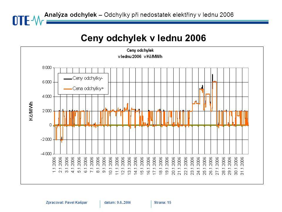 Zpracoval: Pavel Kašpardatum: 9.6..2006 Strana: 15 Analýza odchylek – Odchylky při nedostatek elektřiny v lednu 2006 Ceny odchylek v lednu 2006