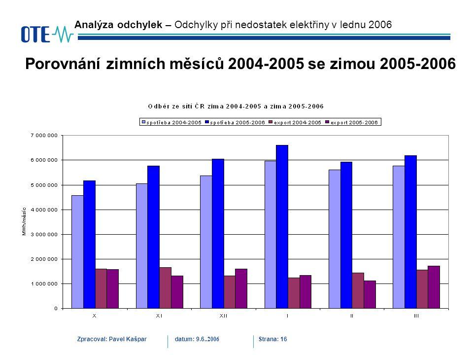 Zpracoval: Pavel Kašpardatum: 9.6..2006 Strana: 16 Analýza odchylek – Odchylky při nedostatek elektřiny v lednu 2006 Porovnání zimních měsíců 2004-200