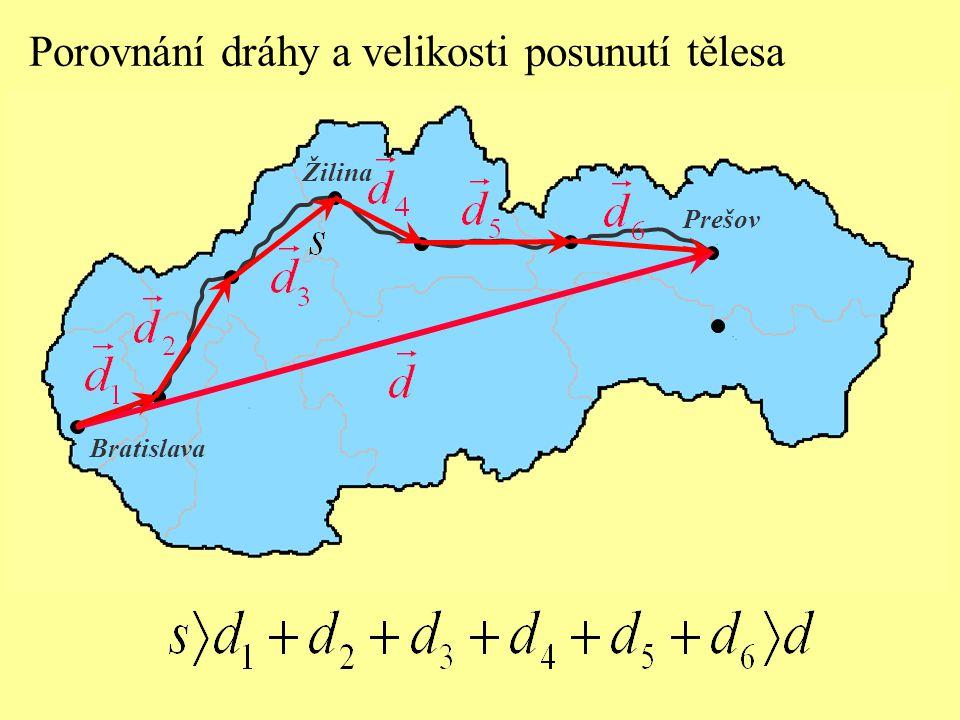 Bratislava Prešov Žilina Porovnání dráhy a velikosti posunutí tělesa