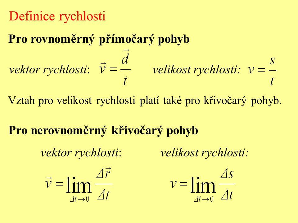 Pro rovnoměrný přímočarý pohyb Definice rychlosti Pro nerovnoměrný křivočarý pohyb vektor rychlosti:velikost rychlosti: Vztah pro velikost rychlosti p