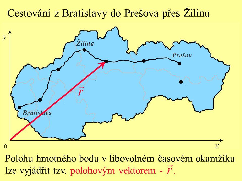 Cestování z Bratislavy do Prešova přes Žilinu Bratislava Žilina Prešov Polohu hmotného bodu v libovolném časovém okamžiku lze vyjádřit tzv. polohovým