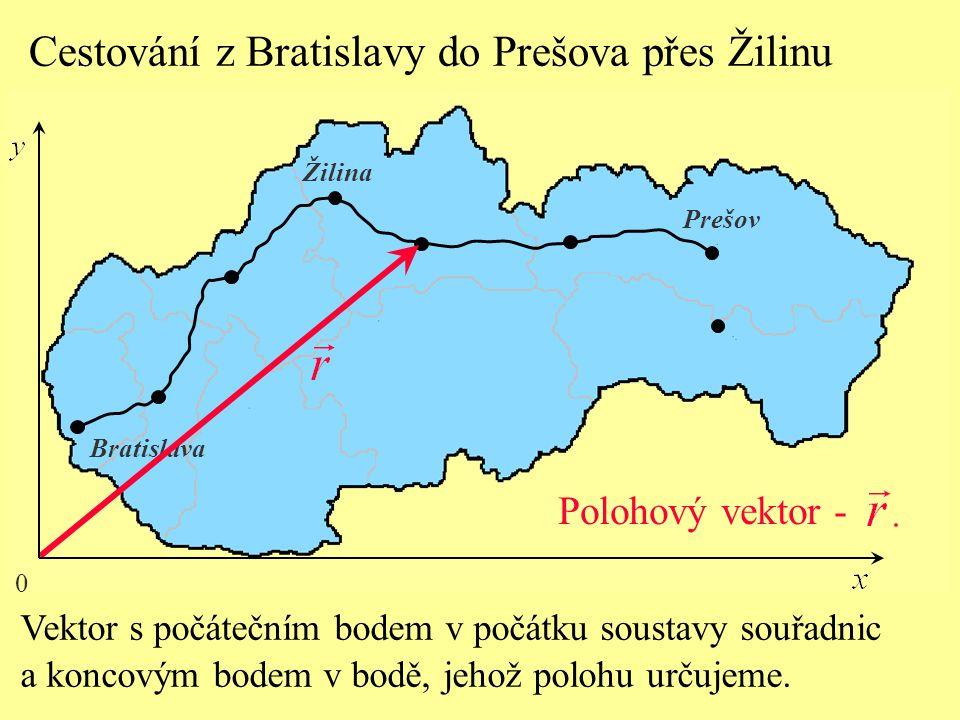 Cestování z Bratislavy do Prešova přes Žilinu Bratislava Žilina Prešov Změnu polohy hmotného bodu za dobu  t od okamžiku t 1 do okamžiku t 2 vyjadřuje vektor posunutí - 0